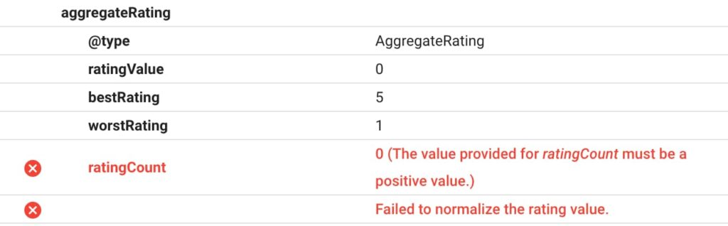 Googles Structured Data Test Tool shows errors in red color.
